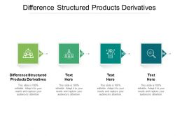 Difference Structured Products Derivatives Ppt Powerpoint Presentation Template Cpb