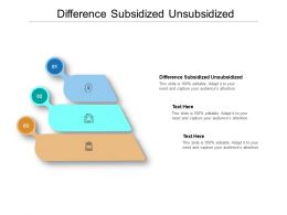 Difference Subsidized Unsubsidized Ppt Powerpoint Presentation Pictures Designs Download Cpb