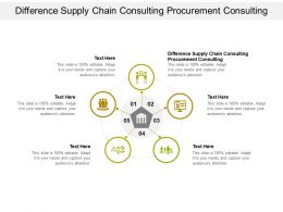 Difference Supply Chain Consulting Procurement Consulting Ppt Powerpoint Presentation Inspiration Cpb