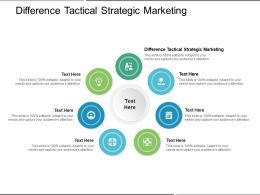 Difference Tactical Strategic Marketing Ppt Powerpoint Presentation Infographic Template Cpb