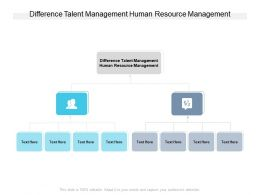 Difference Talent Management Human Resource Management Ppt Slides Cpb