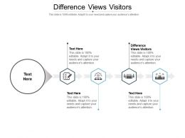 Difference Views Visitors Ppt Powerpoint Presentation Professional Shapes Cpb