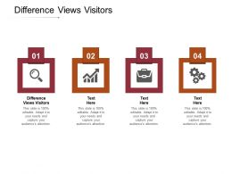 Difference Views Visitors Ppt Powerpoint Presentation Slides Objects Cpb