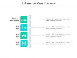 Difference Virus Bacteria Ppt Powerpoint Presentation Show Guidelines Cpb