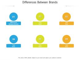 Differences Between Brands Ppt Powerpoint Presentation Icon Examples Cpb