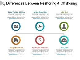 Differences Between Reshoring And Offshoring Ppt Diagrams