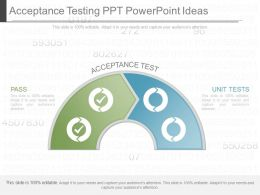 Different Acceptance Testing Ppt Powerpoint Ideas