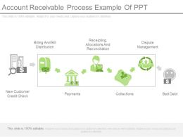 Different Account Receivable Process Example Of Ppt