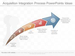Different Acquisition Integration Process Powerpoints Ideas