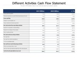 Different Activities Cash Flow Statement