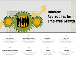 Different Approaches For Employee Growth