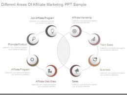 Different Areas Of Affiliate Marketing Ppt Sample