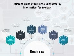 Different Areas Of Business Supported By Information Technology