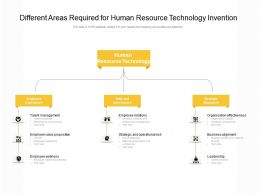 Different Areas Required For Human Resource Technology Invention