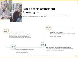 Different Aspects Of Retirement Plannin Late Career Retirement Planning Ppt Powerpoint File