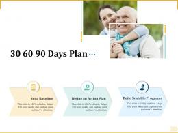 Different Aspects Of Retirement Planning 30 60 90 Days Plan Ppt Powerpoint Pictures