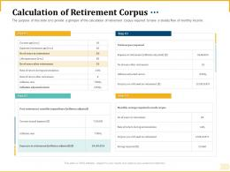 Different Aspects Of Retirement Planning Calculation Of Retirement Corpus Ppt Powerpoint Icon