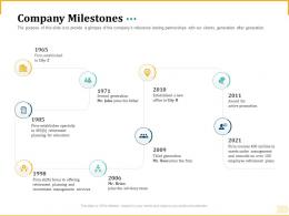 Different Aspects Of Retirement Planning Company Milestones Ppt Infographic Template