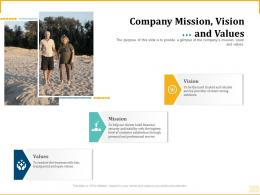 Different Aspects Of Retirement Planning Company Mission Vision And Values Ppt Icon