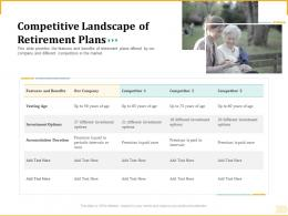 Different Aspects Of Retirement Planning Competitive Landscape Of Retirement Plans Ppt Demonstration