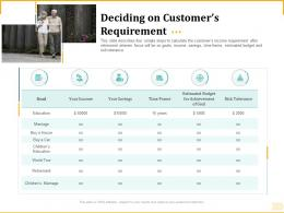 Different Aspects Of Retirement Planning Deciding On Customers Requirement Ppt Slide