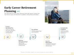 Different Aspects Of Retirement Planning Early Career Retirement Planning Ppt Aids Example File