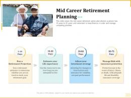 Different Aspects Of Retirement Planning Mid Career Retirement Planning Ppt Model