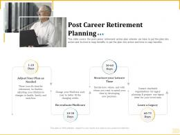 Different Aspects Of Retirement Planning Post Career Retirement Planning Ppt Model