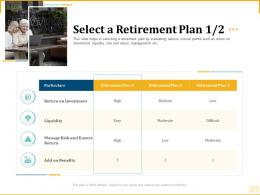 Different Aspects Of Retirement Planning Select A Retirement Plan Investment Ppt Download