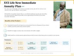 Different Aspects Of Retirement Planning XYZ Life New Immediate Annuity Plan Ppt Image