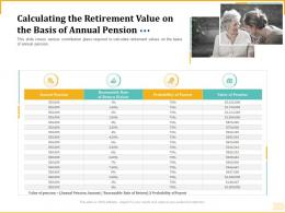 Different Aspects Retirement Planning Calculating The Retirement Value On The Basis Of Annual Pension Ppt Grid