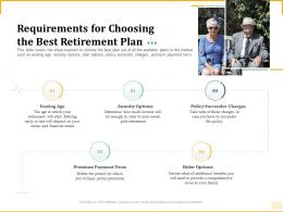 Different Aspects Retirement Planning Equirements For Choosing The Best Retirement Plan Ppt Icon