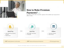 Different Aspects Retirement Planning How To Make Premium Payments Ppt Slide Offline