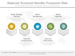 Different Balanced Scorecard Benefits Powerpoint Slide