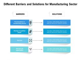Different Barriers And Solutions For Manufacturing Sector