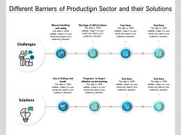 Different Barriers Of Production Sector And Their Solutions