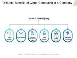 Different Benefits Of Cloud Computing In A Company