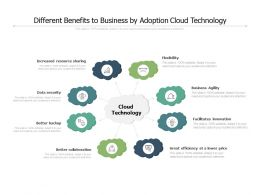 Different Benefits To Business By Adoption Cloud Technology