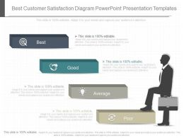 Different Best Customer Satisfaction Diagram Powerpoint Presentation Templates