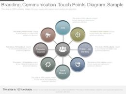 Different Branding Communication Touch Points Diagram Sample