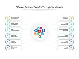Different Business Benefits Through Social Media