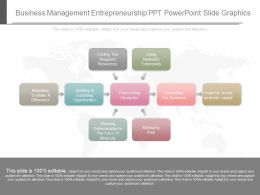 Different Business Management Entrepreneurship Ppt Powerpoint Slide Graphics