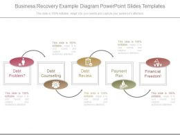 Different Business Recovery Example Diagram Powerpoint Slides Templates