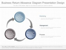 Different Business Return Allowance Diagram Presentation Design