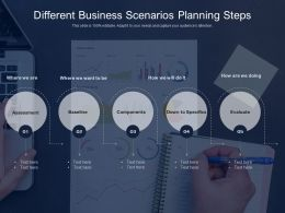 Different Business Scenarios Planning Steps