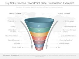 Different Buy Sells Process Powerpoint Slide Presentation Examples