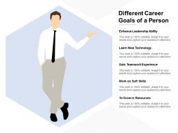 Different Career Goals Of An Person