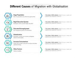 Different Causes Of Migration With Globalisation