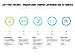 Different Channels Through Which Internal Communication Is Possible