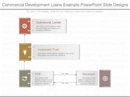 Different Commercial Development Loans Example Powerpoint Slide Designs